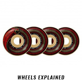 Wheels Explained